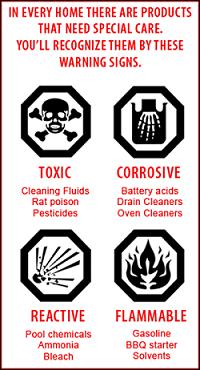 household hazardous waste howard wi official website